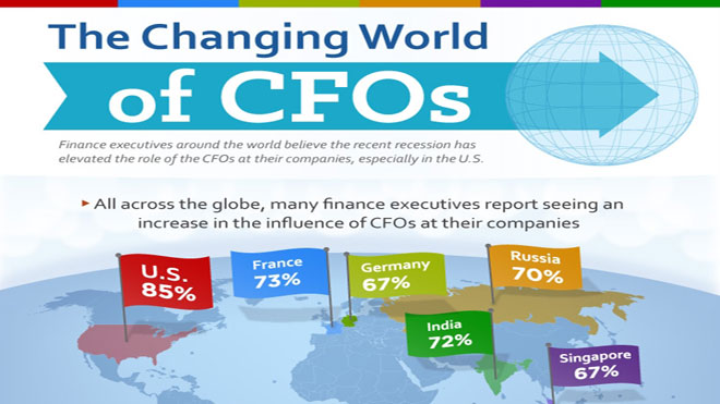 CFO-rolesLG graphic
