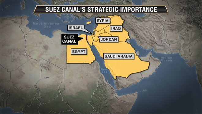 Suez Canal Strategic Importance