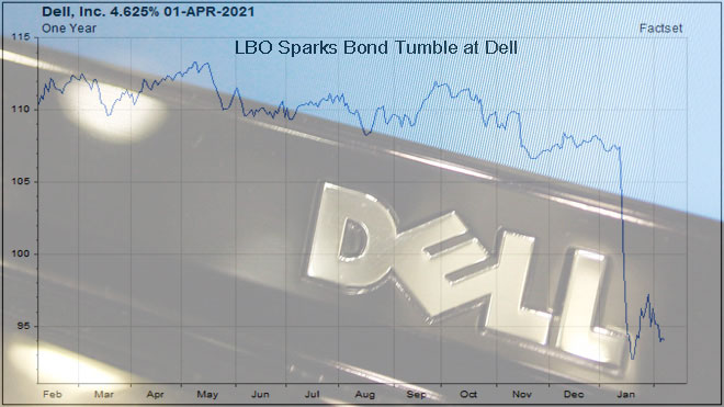 Dell LBO Chart