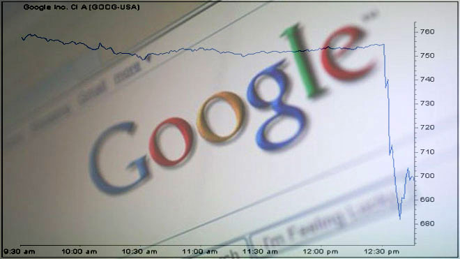 Google Stock Drops Chart